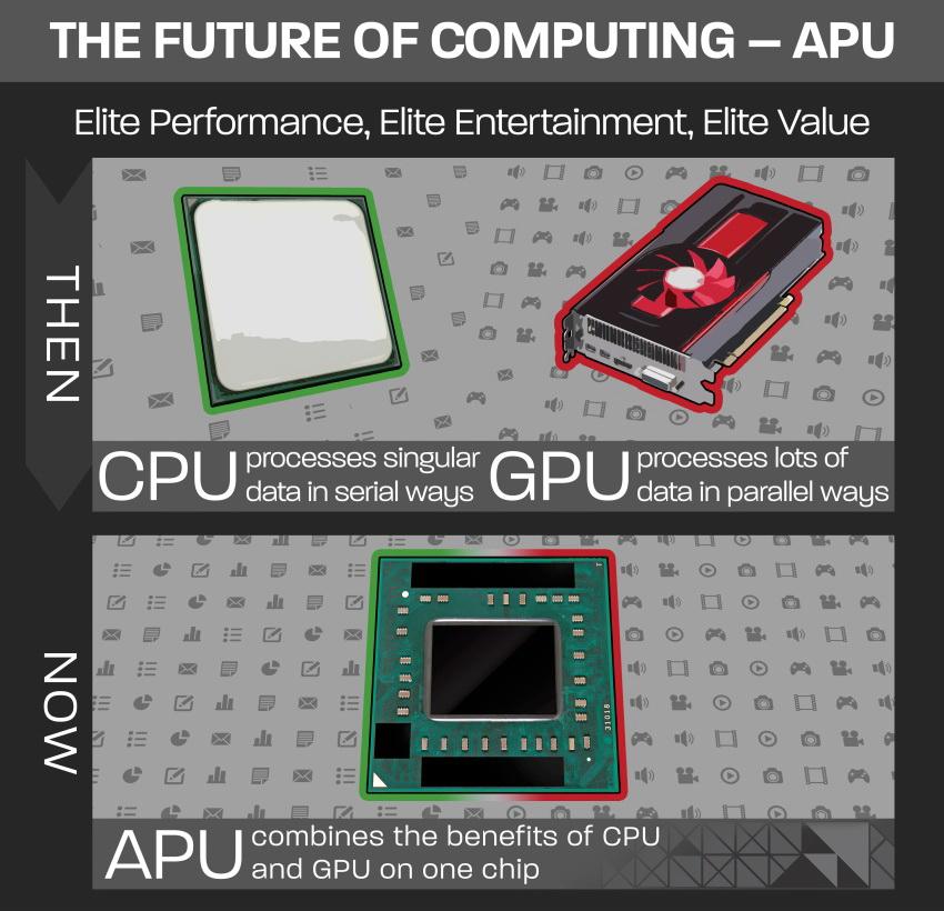 AMD_apu_infographic1.jpg